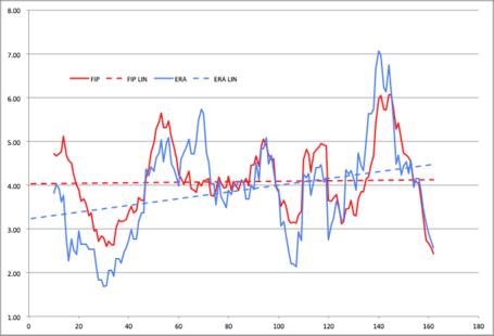 2010_chart_medium
