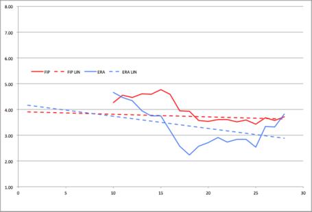 2011_chart_medium