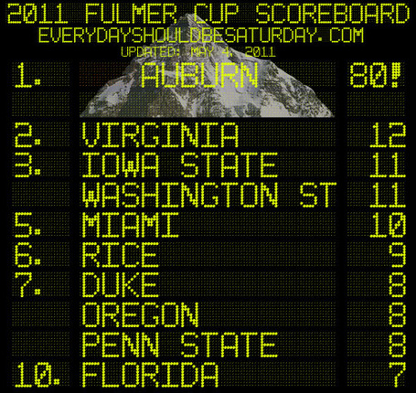 Fulmercup-050411_medium