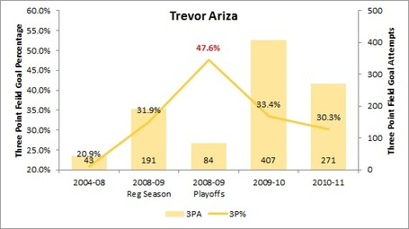 Trevorariza_medium