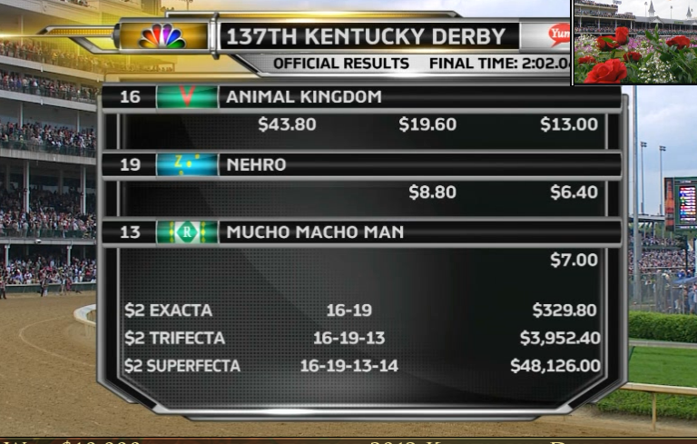 how much does 2 to 1 odds payoffs for kentucky