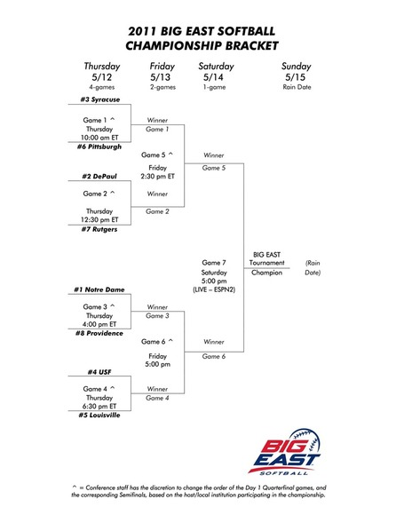 2011_softball_bracket_medium
