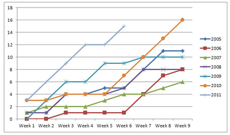 Week_6_points_medium