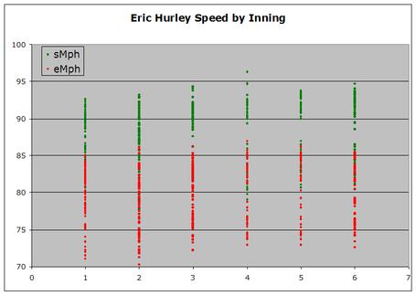 Hurley02_medium