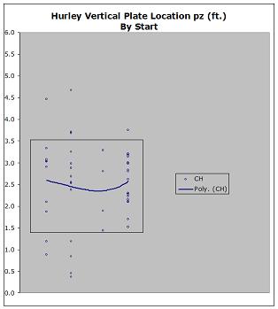 Hurley07_medium