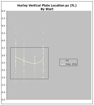 Hurley09_medium