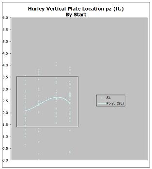 Hurley10_medium
