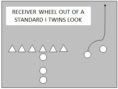 Receiver_wheel_medium