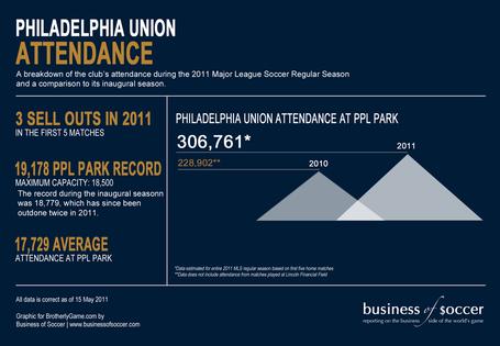 Union-attendance_medium