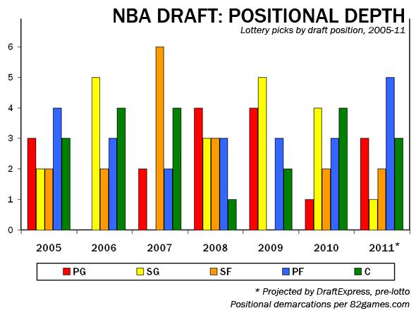 Nba-draft-positions-tz_medium