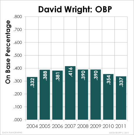 Wright-obp_medium