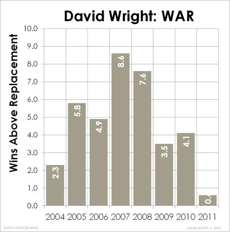 Wright-war_medium