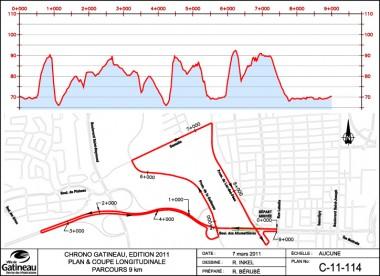 Chrono-gatineau-edition-2011-plan-coupe-longitudinale-parcours-9km_medium