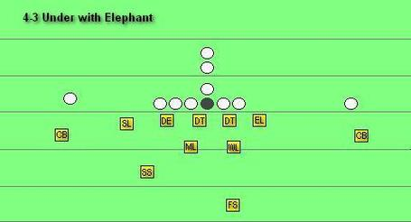 4-3under_elephant1_medium