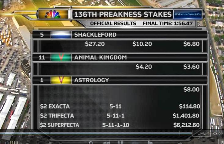 preakness stakes kegasus. the 2011 Preakness Stakes