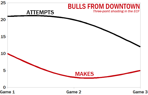 Bulls-threes-tz_medium