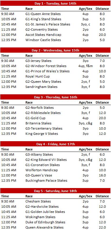 Royalascot_2011_schedule_medium