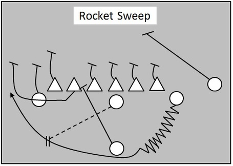Rocket_sweep_medium