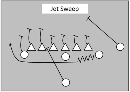 Jet_sweep_medium
