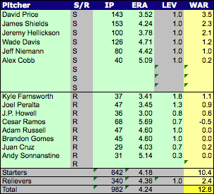 Rays_pitchers_medium