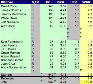 Rays_pitchers_medium