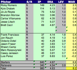 Jays_pitchers_medium