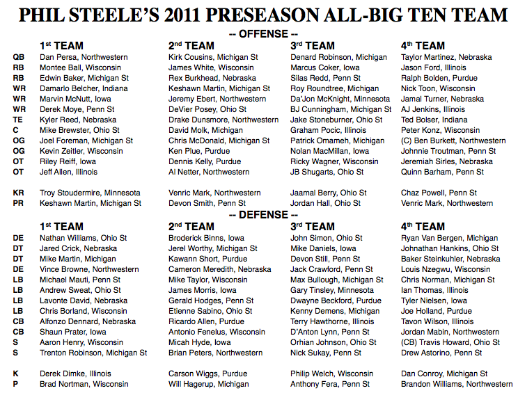 Phil Steele All Big Ten 2011