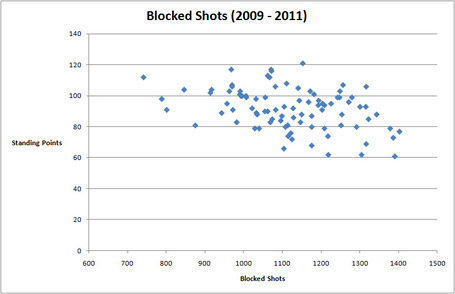 Blocked-shots_medium