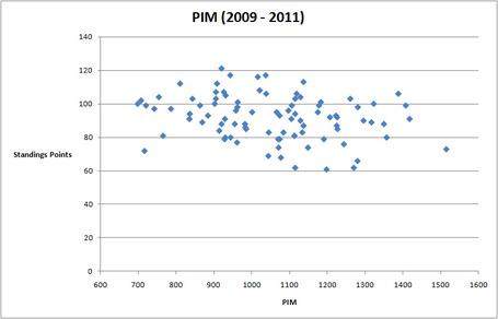Pim_medium