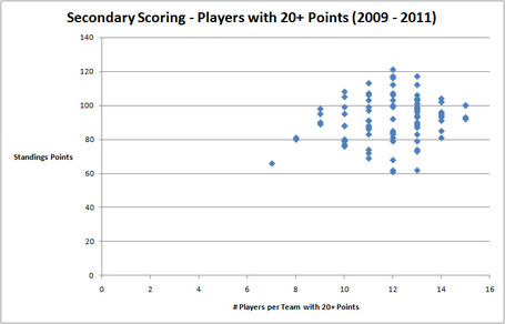 Secondary-scoring-points_medium