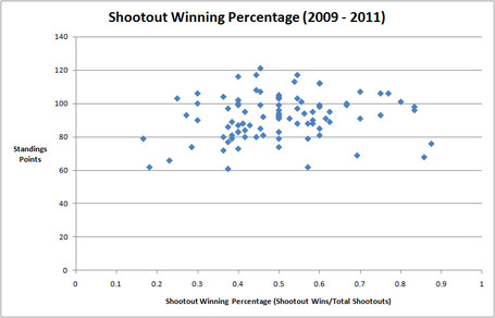 Shootout-winning_medium