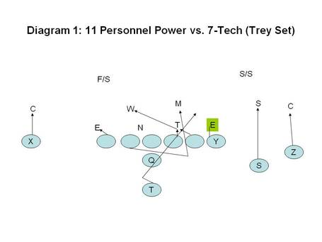Power_20o_20diagram_201_medium