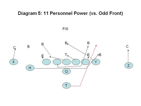 Power_20o_20diagram_205_medium