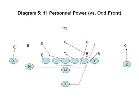 Power_20o_20diagram_205_medium