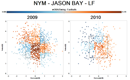 Bay_woba_swing_fastballs_medium