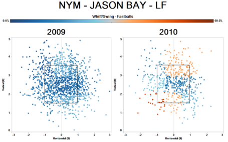 Bay_whiffs_swing_fastballs_medium
