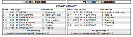 Penalties-game-1_medium