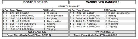 Penalties-game-1_medium