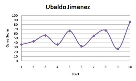 Ubaldogamescore_medium