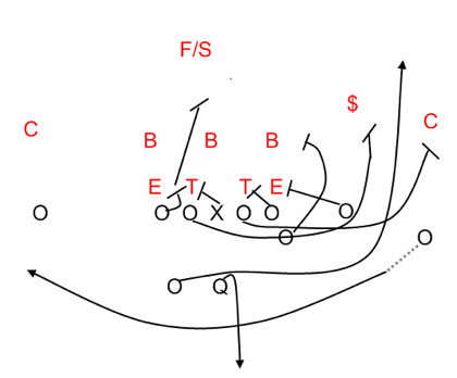 Buck-sweep-diagram-auburn_medium
