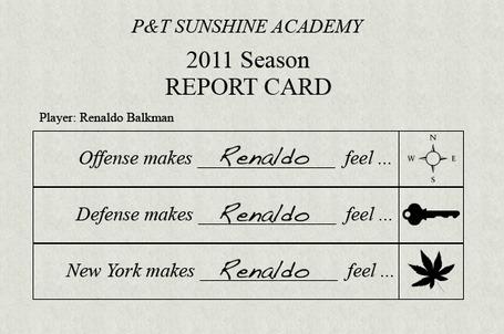 Renaldocard_medium