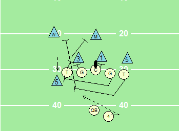 Counter_4_basic_de_backfield_medium