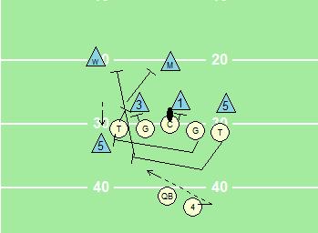 Counter_4_basic_de_backfield_medium