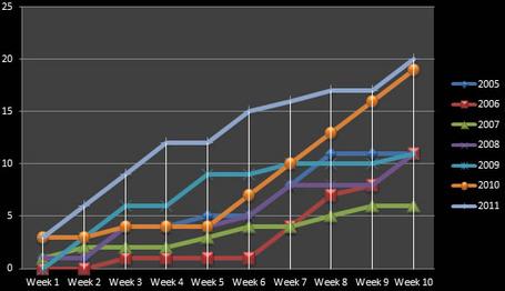 Week_10_points_medium
