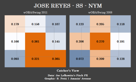 Jose_reyes_woba_medium