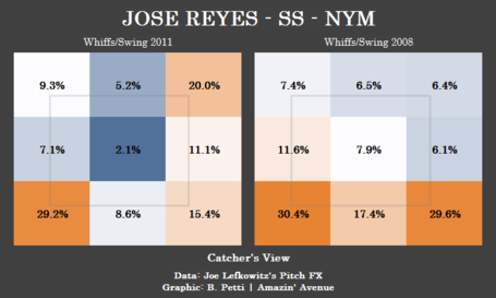 Jose_reyes_whiffs_medium