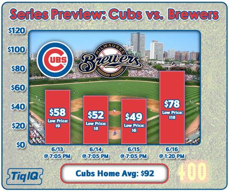 Cubs-brewers_medium
