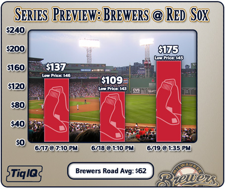Brewersredsox_medium