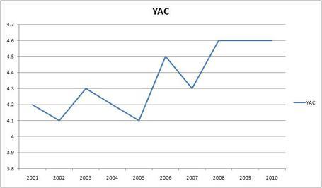Yac_medium