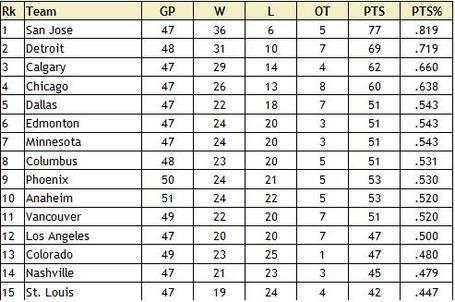 Standings1_medium